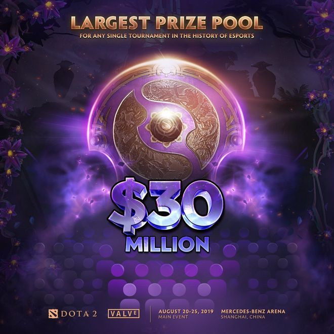 Mega prize money! TI breaks records
