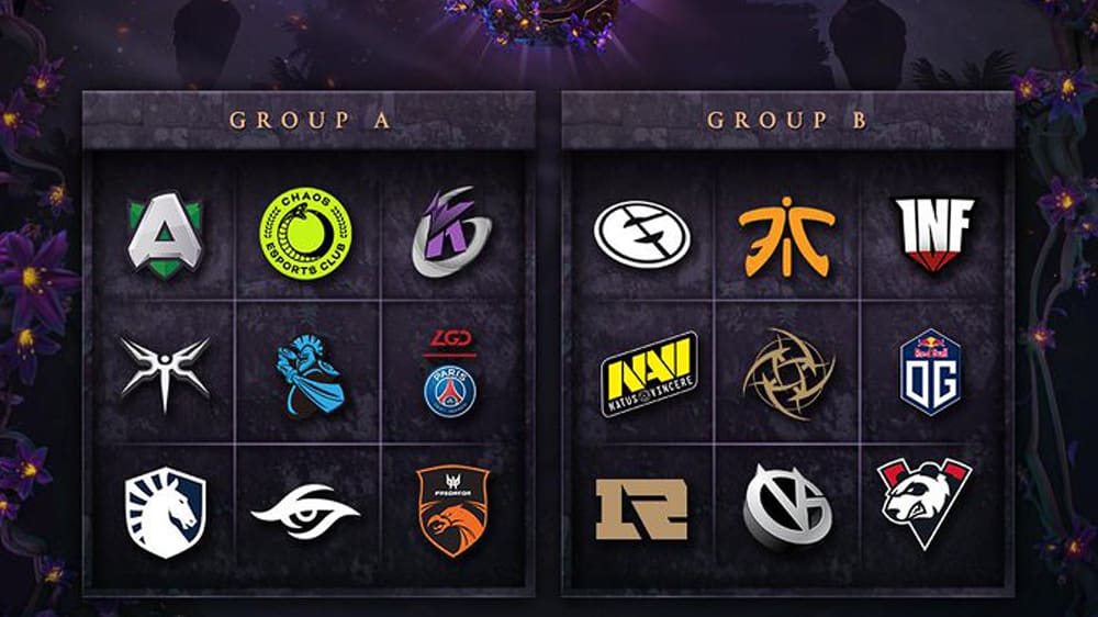 Groups drawn, The International 2019 begins