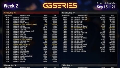 GGSeries - lots of action, big and small winners