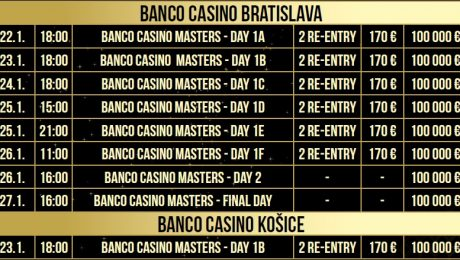 Lajos Matyas leads to 4th place after day 1 A at the Banco Casino